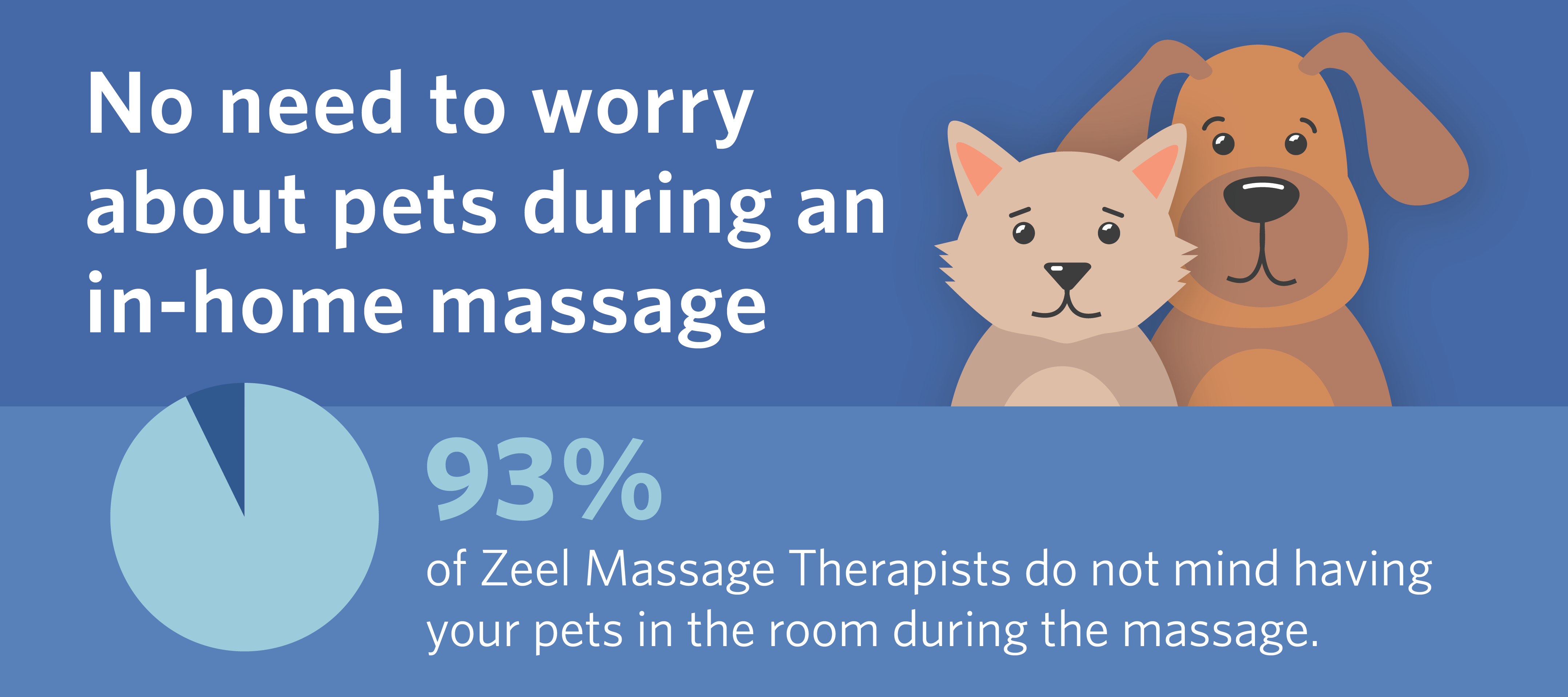 Pets are okay! A little furry company won't disrupt your Zeel massage.